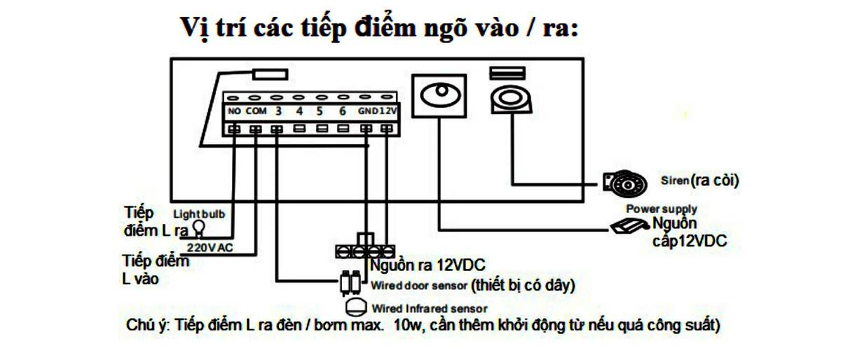 Bo-bao-trom-qua-dien-thoai-KW-260A-Sim-trung-tam-dien-thong-minh