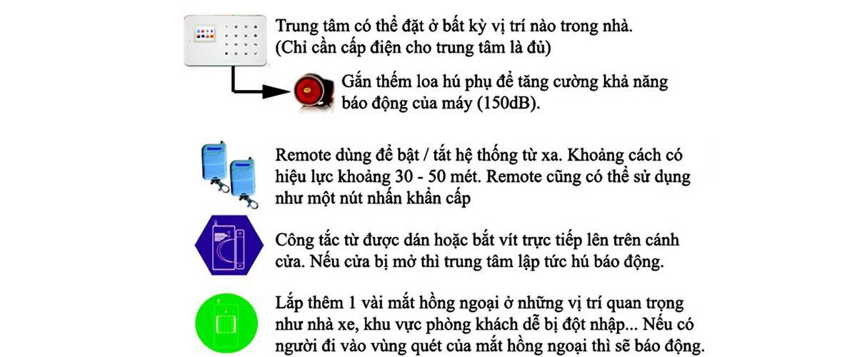 Bo-bao-trom-qua-dien-thoai-cao-cap-KW-260B-Sim-Trung-tam-dien-thong-minh