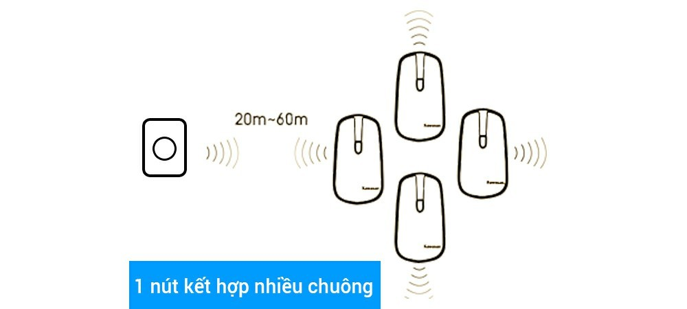 Chuong-cua-khong-day-KW-DB668B-Trung-tam-dien-thong-minh