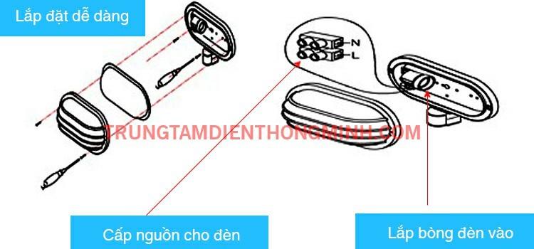 Den-cam-ung-hong-ngoai-cho-san-vuon-KW-SL02-trung-tam-dien-thong-minh