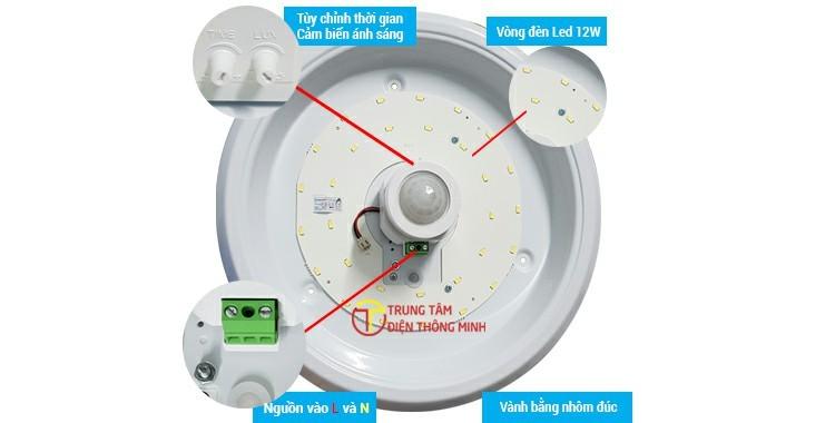 Den-led-cam-ung-hong-ngoai-op-tran-KW-324-8W-trung-tam-dien-thong-minh