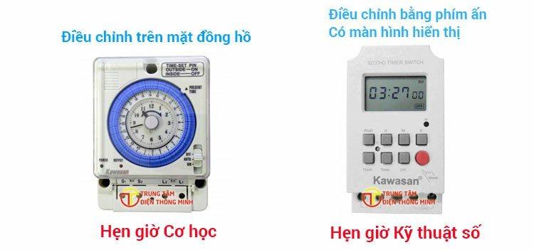 Nen-chon-loai chuong-bao-nao-lap-cho-nha-xuong-va-truong-hoc-trung-tam-đien-thong-minh