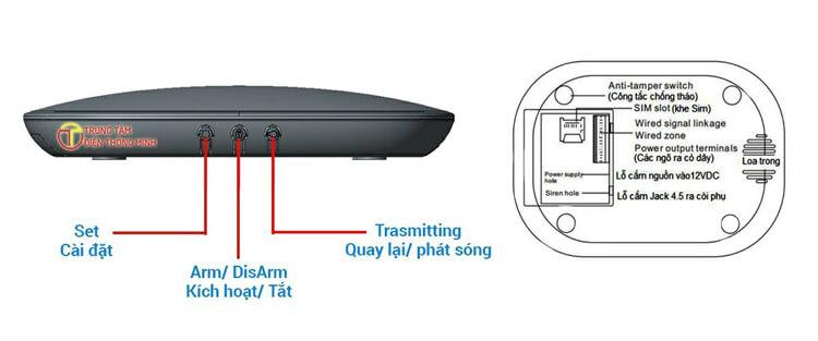 Bộ báo trộm qua điện thoại KW-260A-Sim