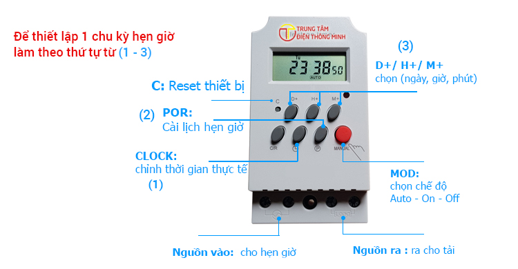 Cong-tac-hen-gio-ky-thuat-so-ManHua-25A-Trung-tam-dien-thong-minh